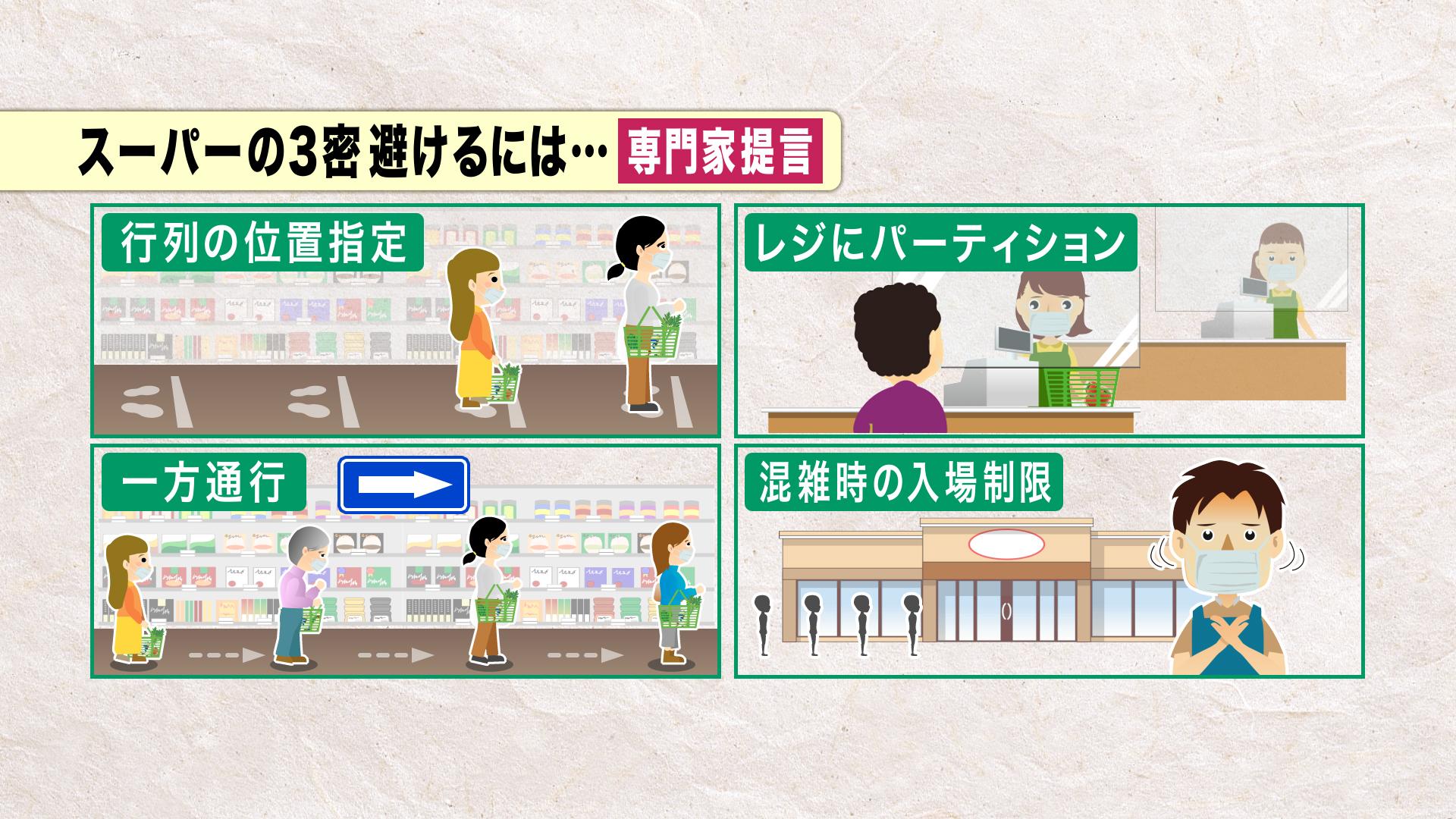 """スーパーでの""""3密""""回避はできるのか? 大阪のスーパーに聞きました"""
