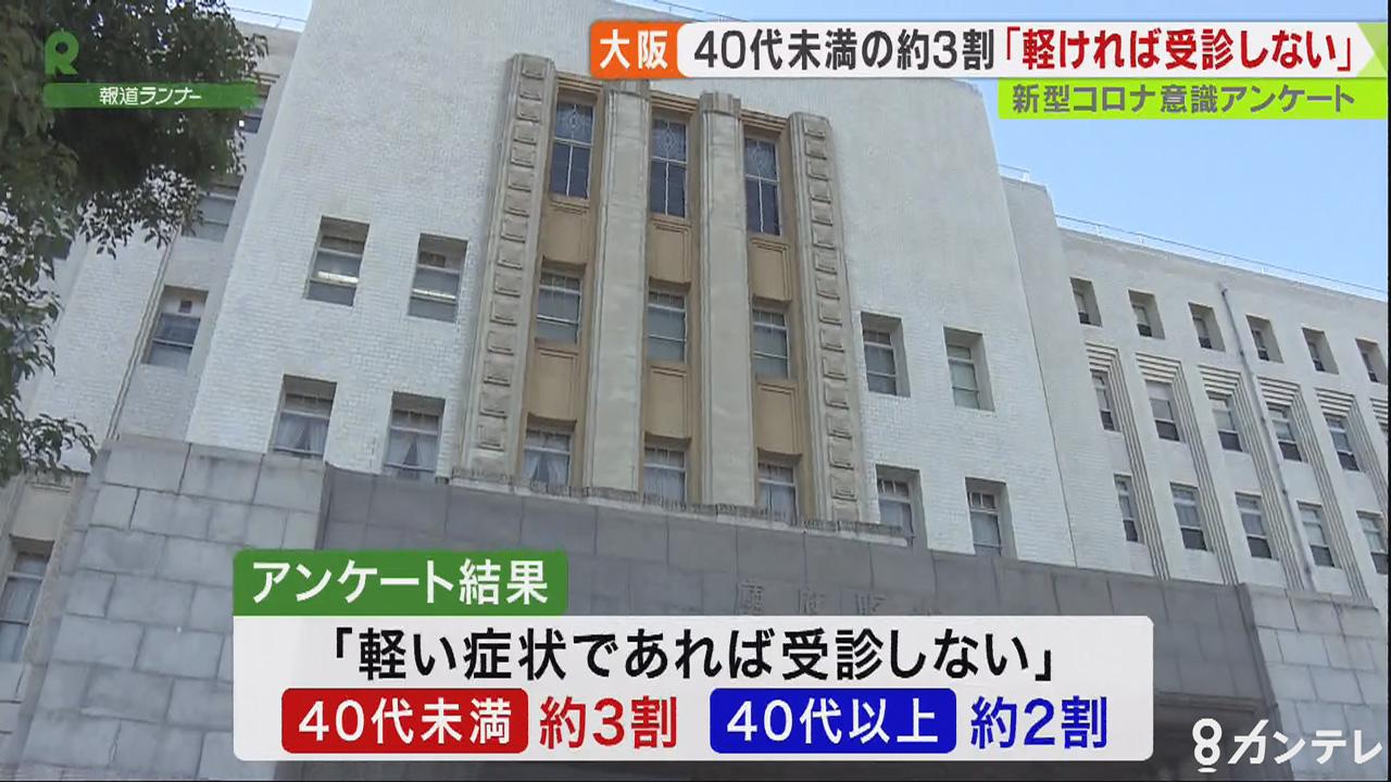 「症状軽ければ、医療機関を受診しない」…40代未満の「約3割」に 大阪府のアンケート調査