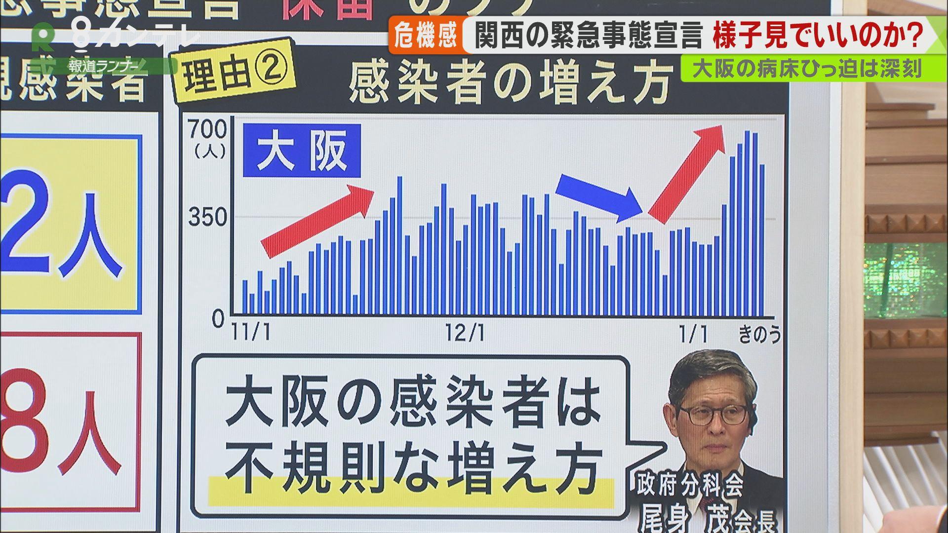 政府はなぜ慎重だった? 大阪・京都・兵庫3府県への「緊急事態宣言」 記者解説
