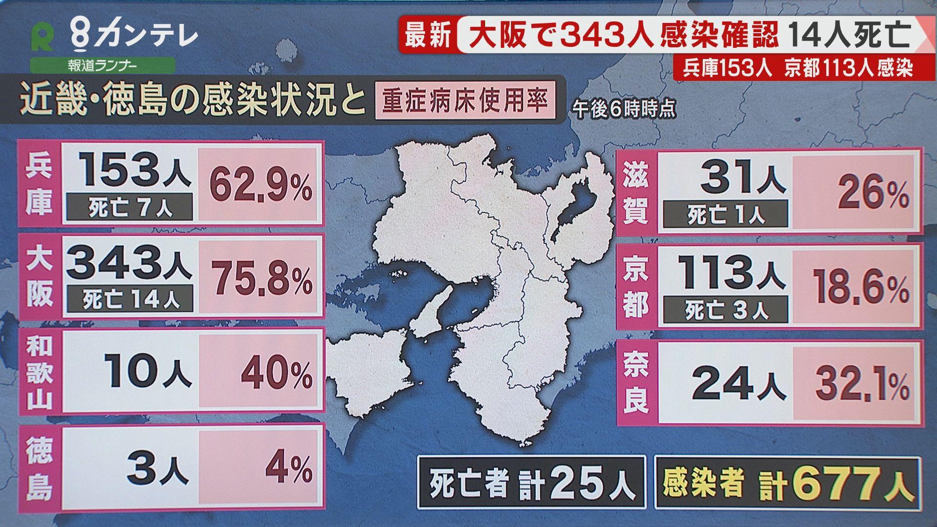 コロナ 兵庫 県 感染 者 数