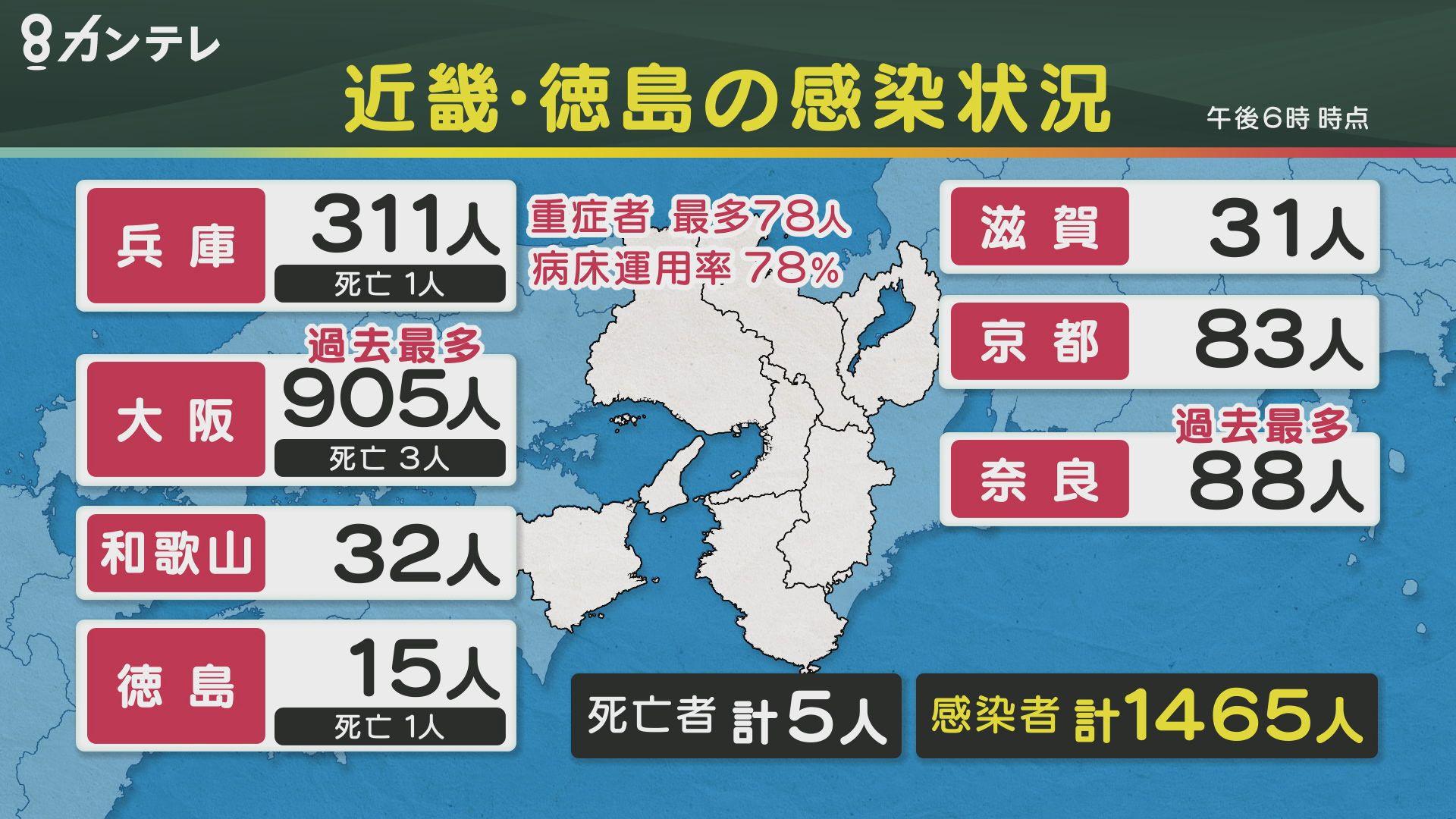 新型 コロナ 奈良 県