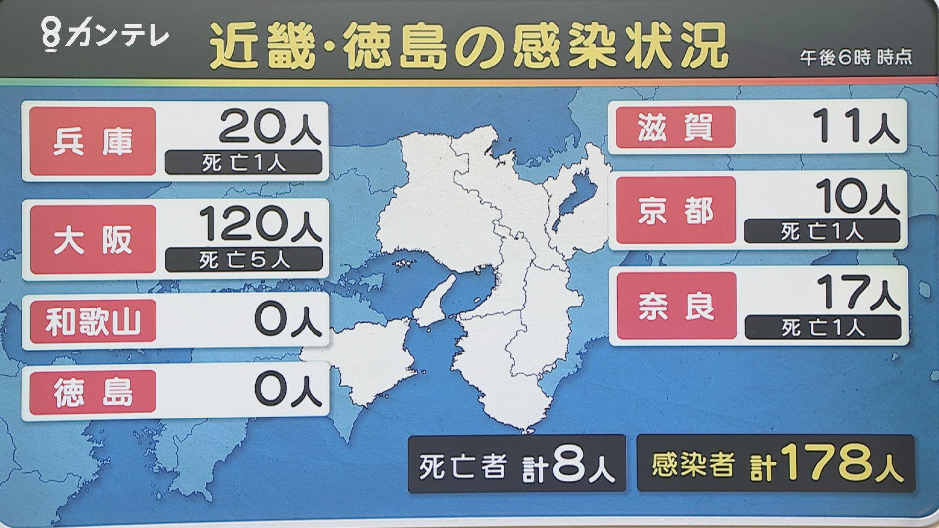 今日 の コロナ 兵庫 県
